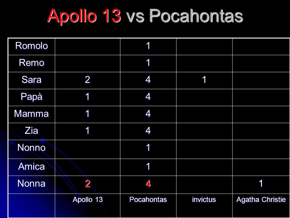 Apollo 13 vs Pocahontas Romolo 1 Remo Sara 2 4 Papà Mamma Zia Nonno