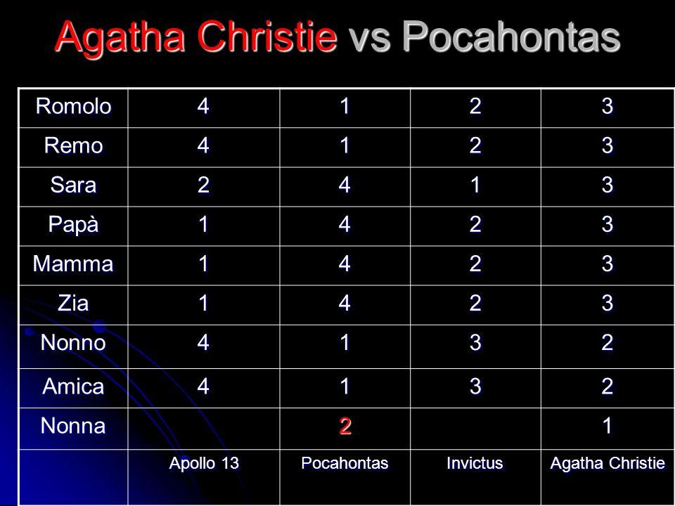 Agatha Christie vs Pocahontas