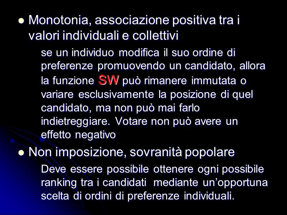 Monotonia, associazione positiva tra i valori individuali e collettivi