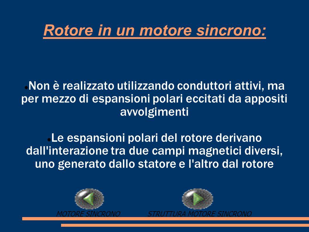 Rotore in un motore sincrono: