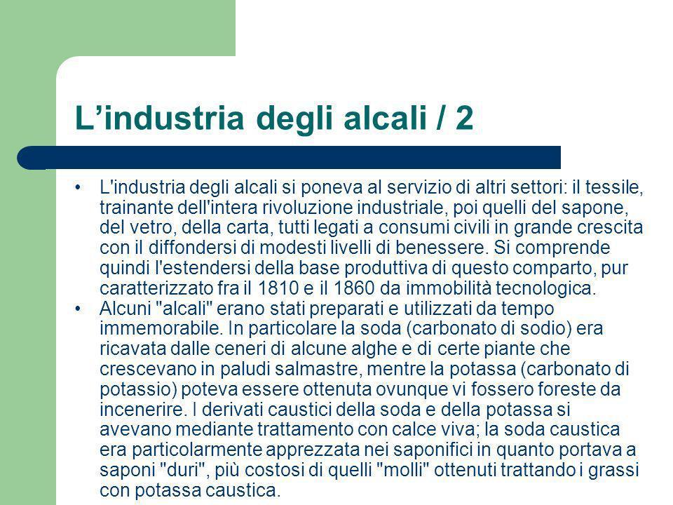 L'industria degli alcali / 2