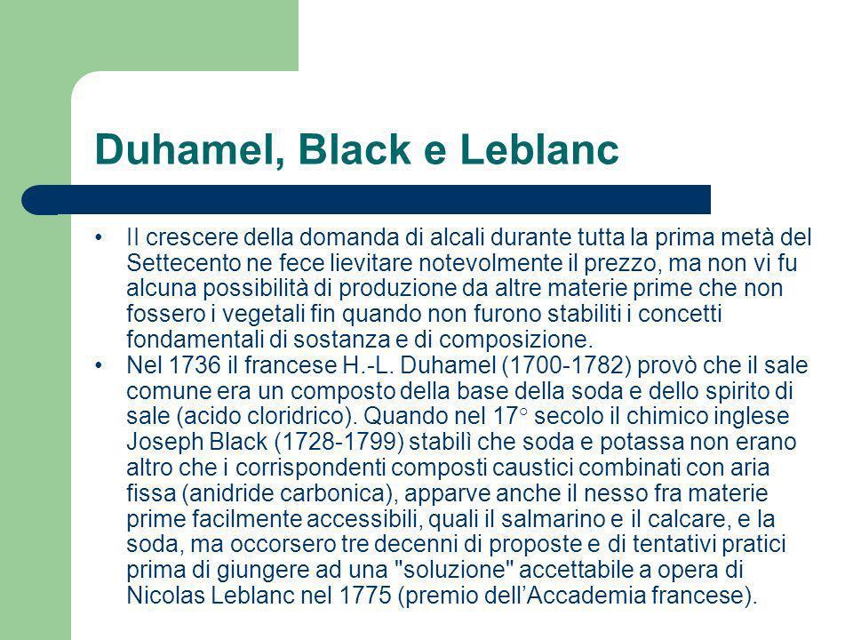 Duhamel, Black e Leblanc