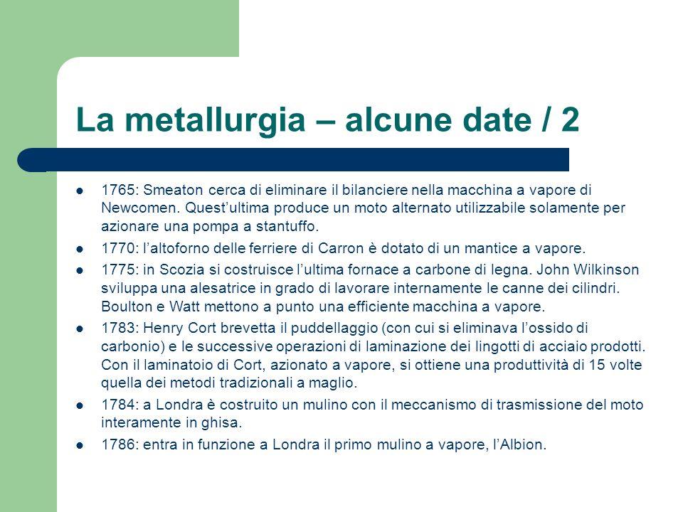 La metallurgia – alcune date / 2