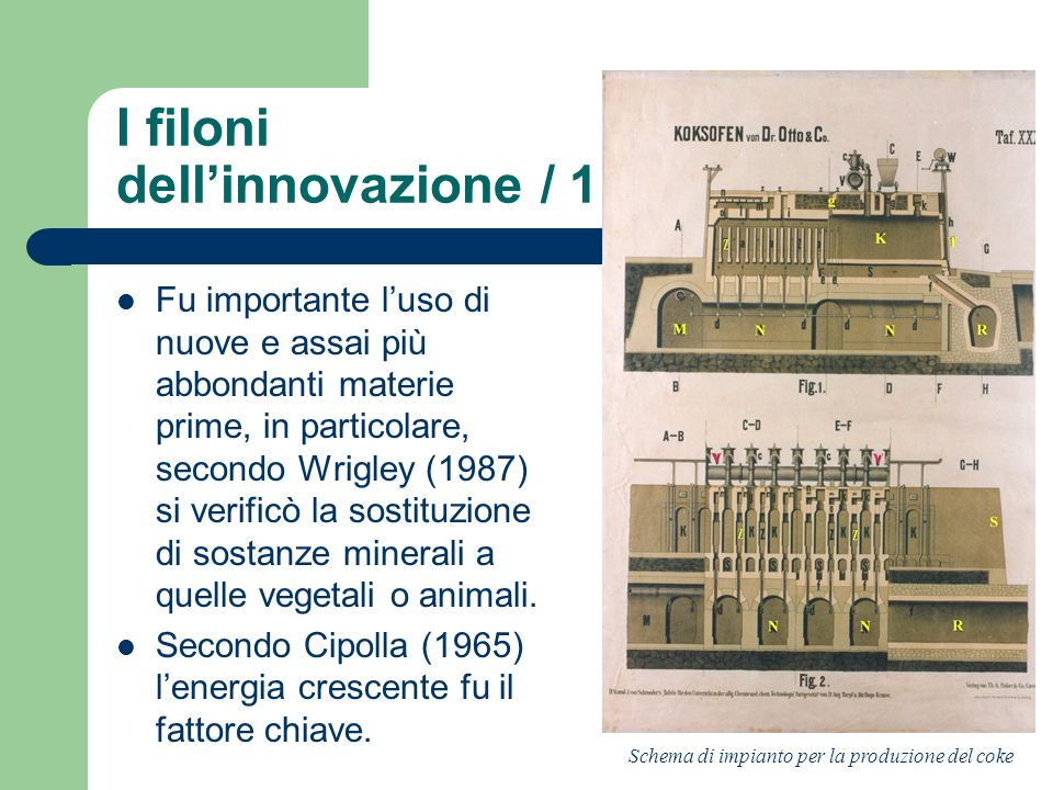 I filoni dell'innovazione / 1