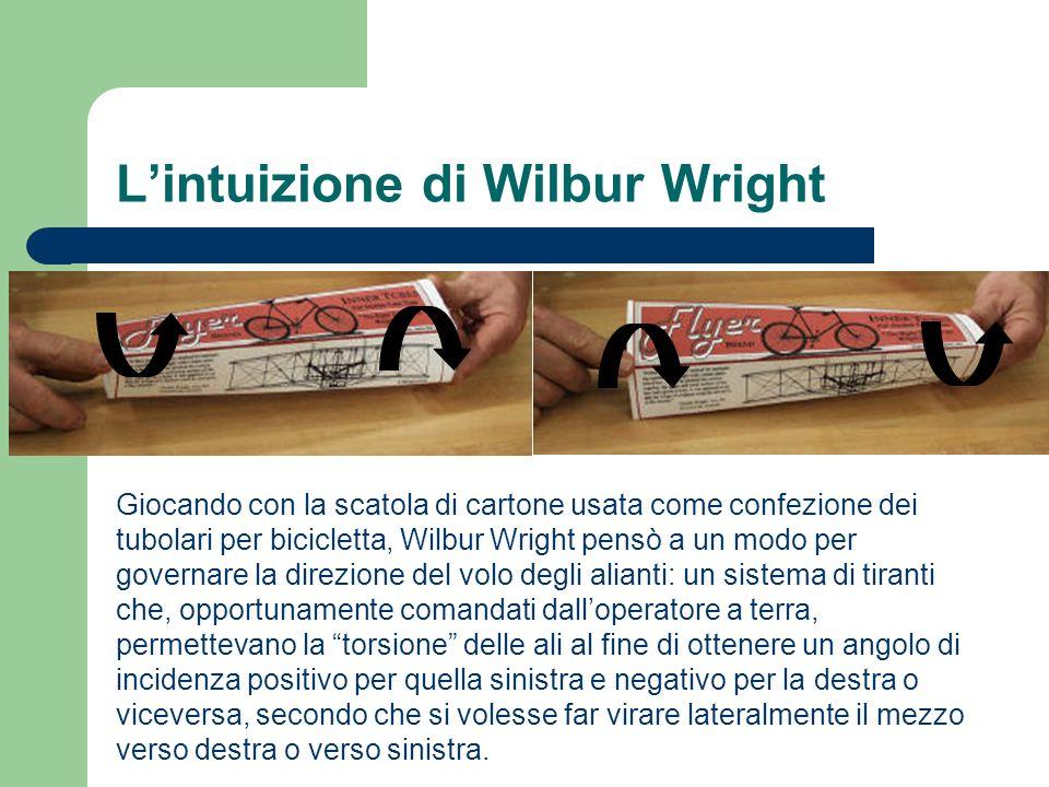 L'intuizione di Wilbur Wright