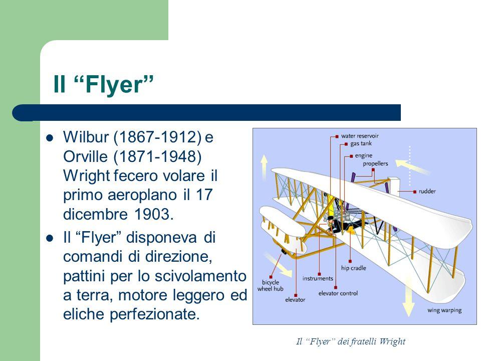 Il Flyer dei fratelli Wright