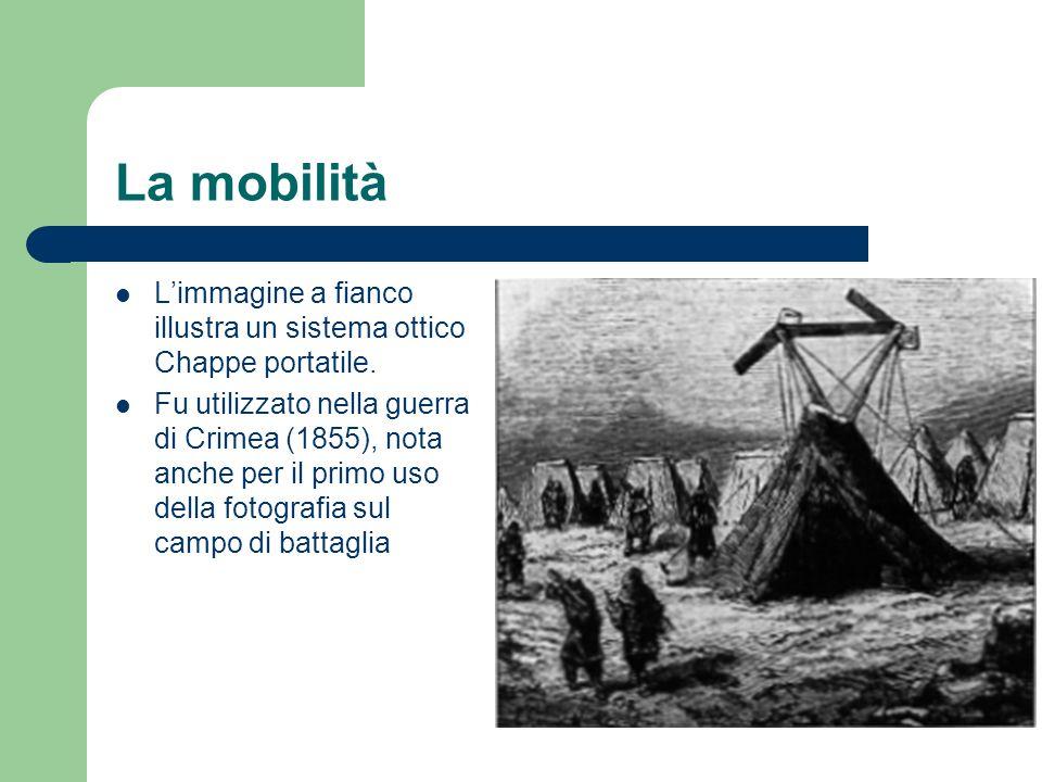 La mobilità L'immagine a fianco illustra un sistema ottico Chappe portatile.