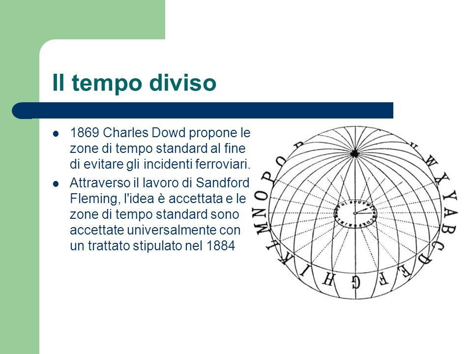 Il tempo diviso 1869 Charles Dowd propone le zone di tempo standard al fine di evitare gli incidenti ferroviari.