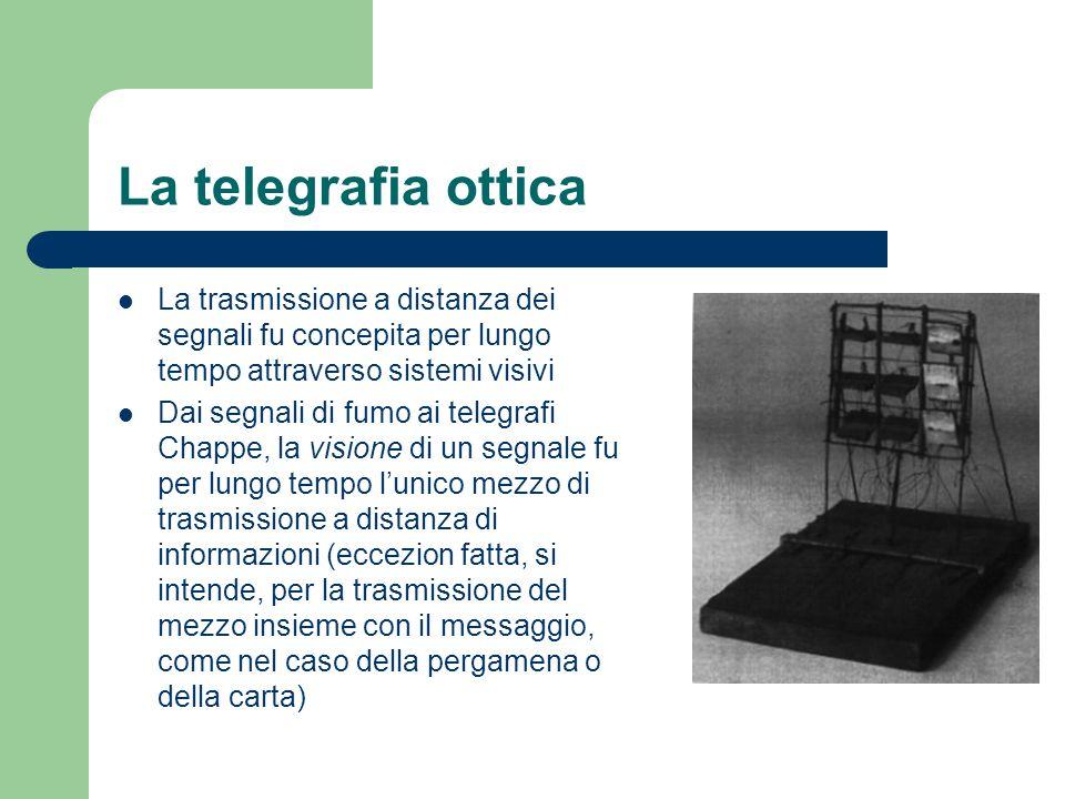 La telegrafia ottica La trasmissione a distanza dei segnali fu concepita per lungo tempo attraverso sistemi visivi.