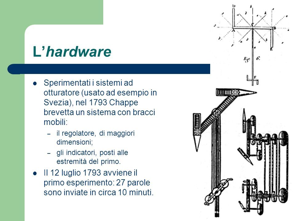 L'hardware Sperimentati i sistemi ad otturatore (usato ad esempio in Svezia), nel 1793 Chappe brevetta un sistema con bracci mobili: