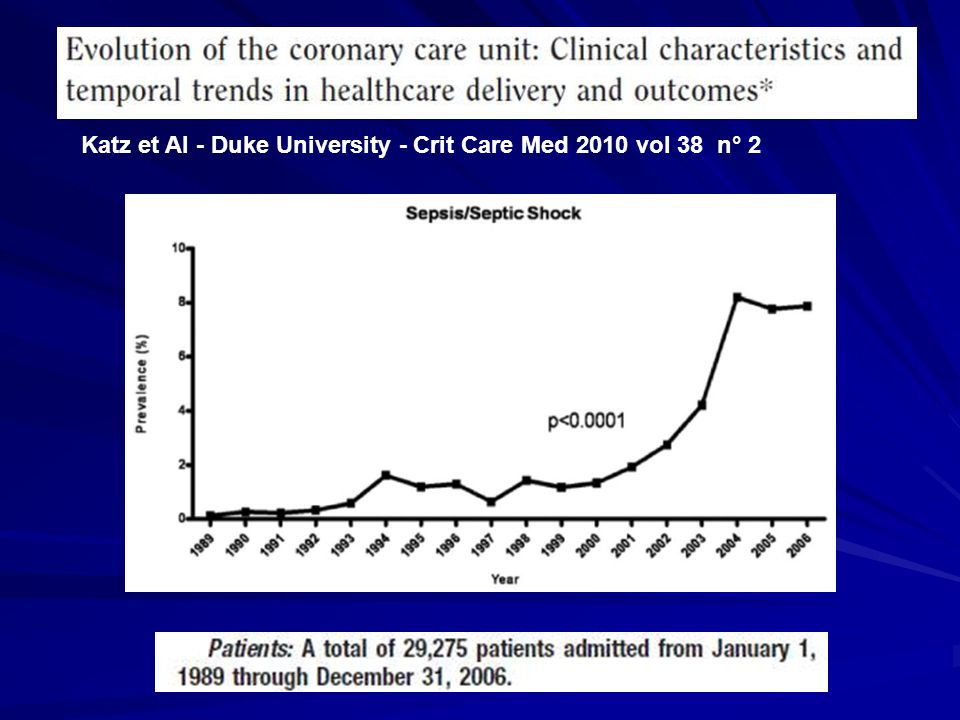 Katz et Al - Duke University - Crit Care Med 2010 vol 38 n° 2