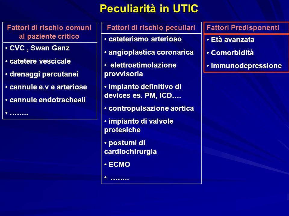 Peculiarità in UTIC Fattori di rischio comuni al paziente critico