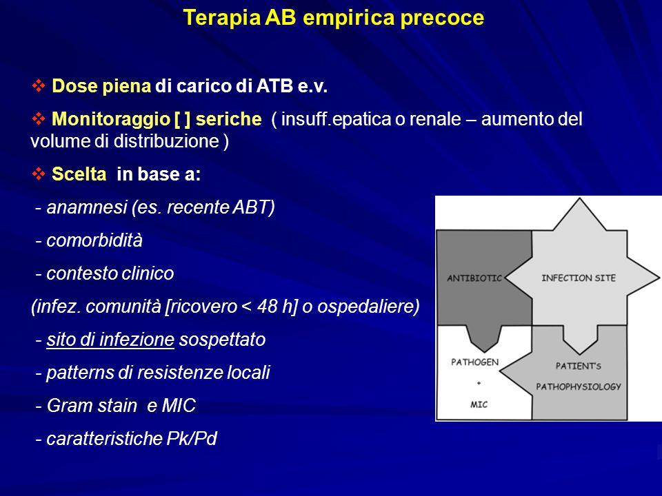 Terapia AB empirica precoce