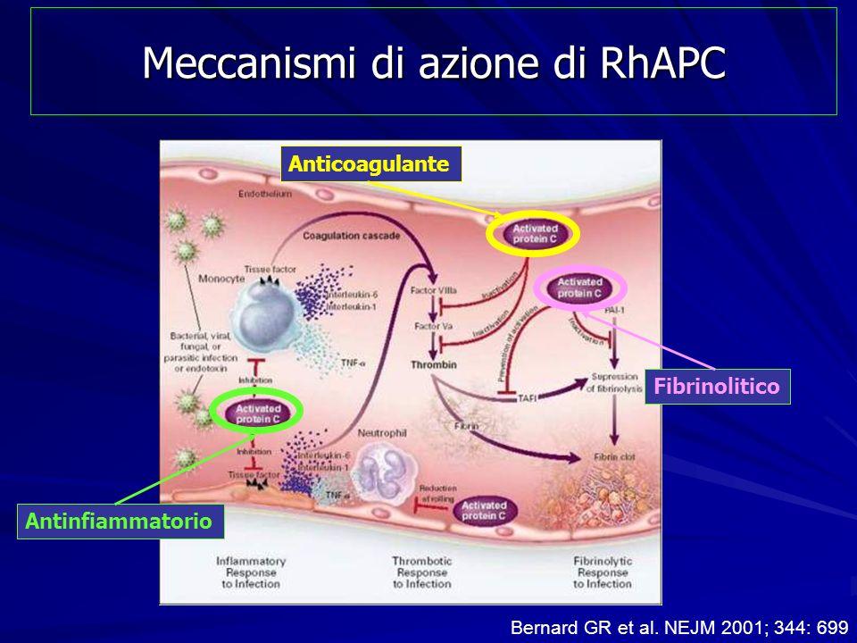 Meccanismi di azione di RhAPC