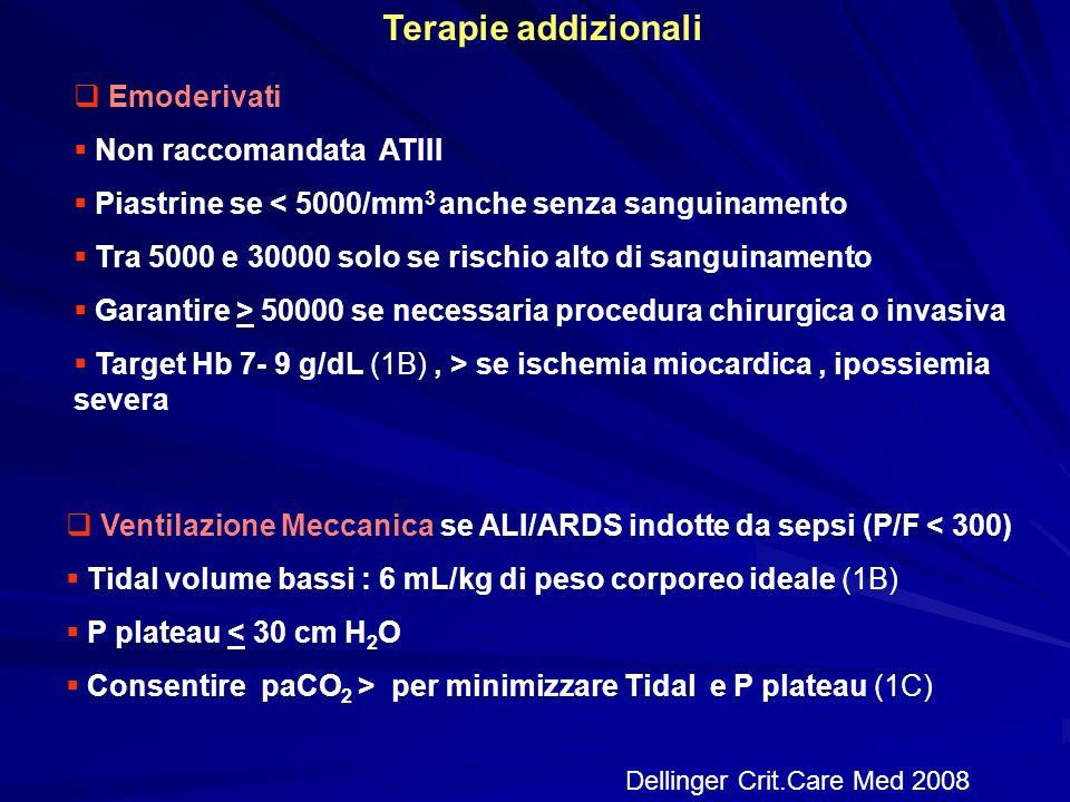 Terapie addizionali Emoderivati Non raccomandata ATIII