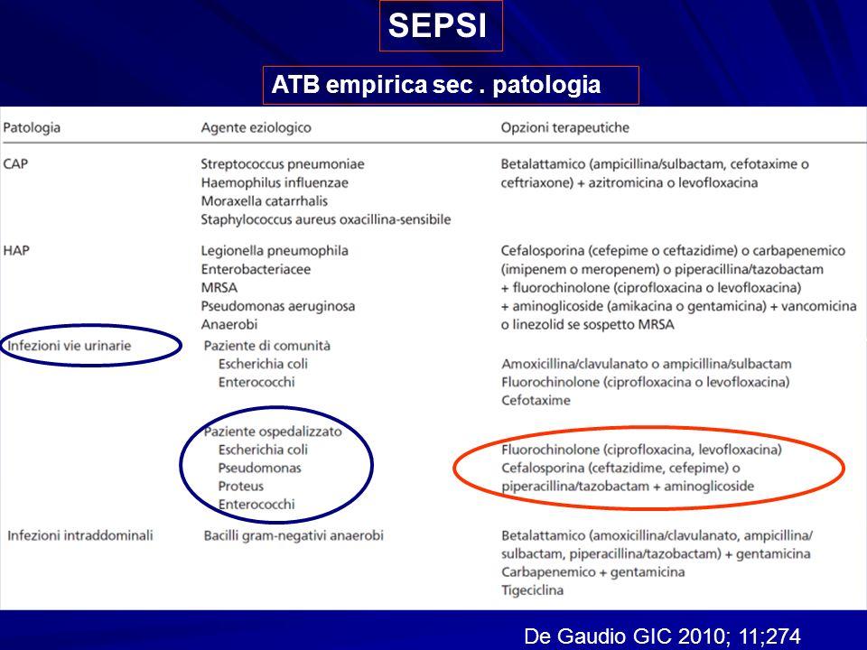 SEPSI ATB empirica sec . patologia De Gaudio GIC 2010; 11;274