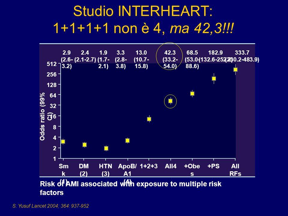 Studio INTERHEART: 1+1+1+1 non è 4, ma 42,3!!!