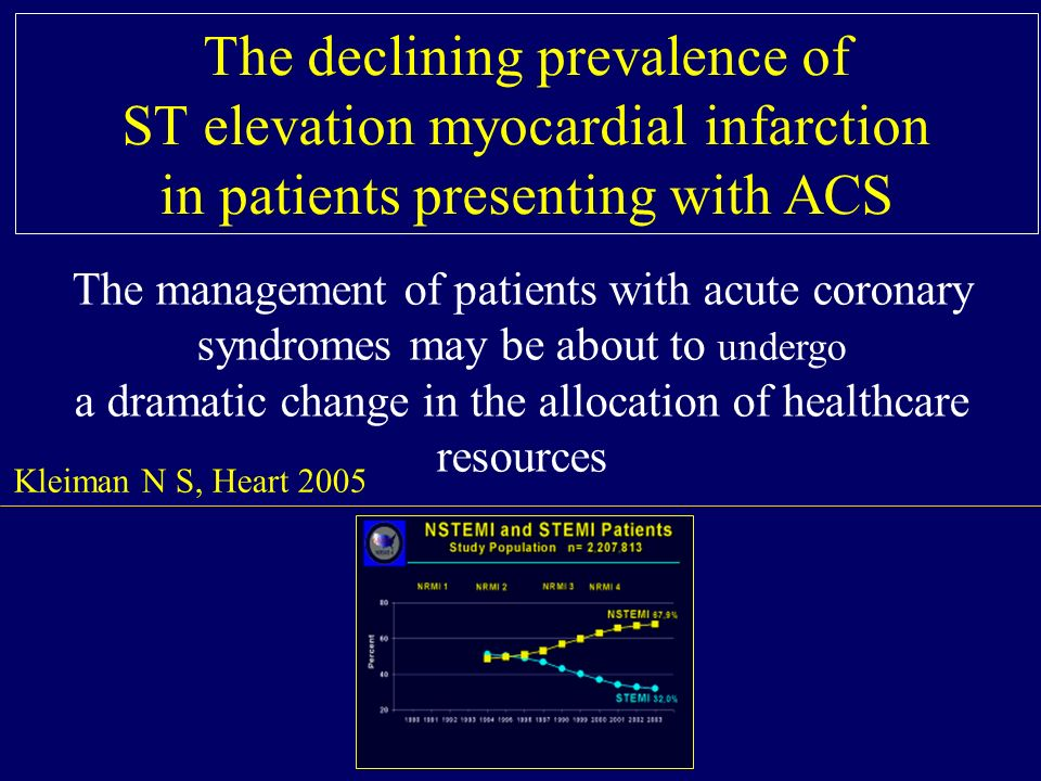 The declining prevalence of ST elevation myocardial infarction