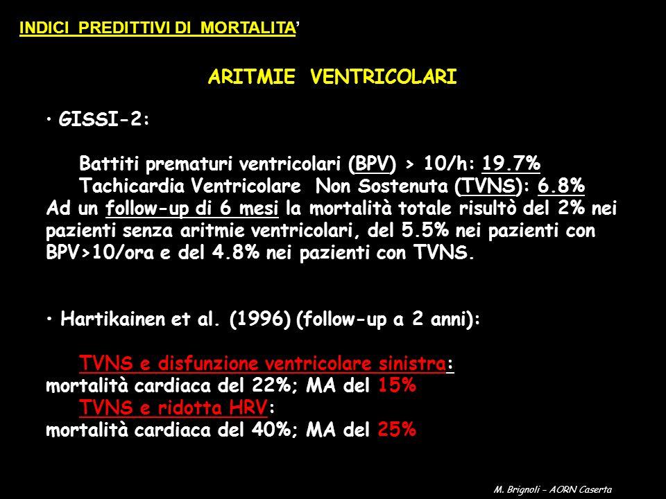 Battiti prematuri ventricolari (BPV) > 10/h: 19.7%