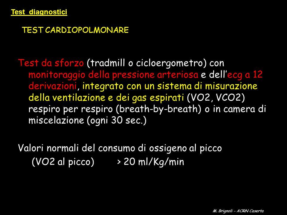 Valori normali del consumo di ossigeno al picco