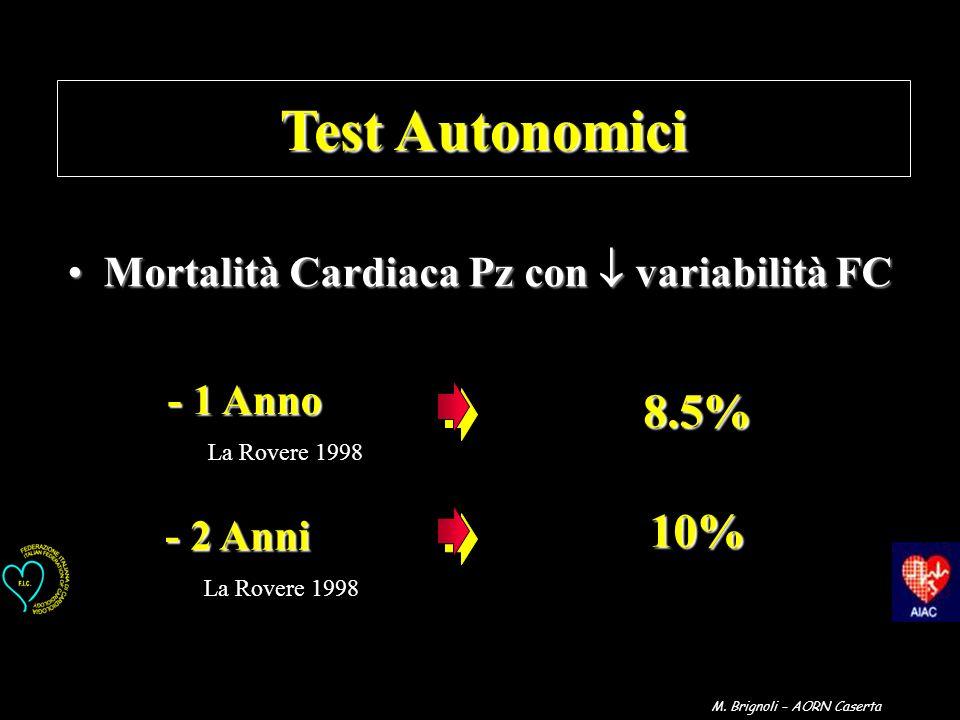Mortalità Cardiaca Pz con  variabilità FC