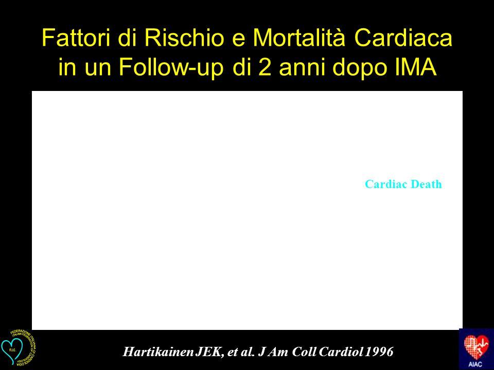 Fattori di Rischio e Mortalità Cardiaca in un Follow-up di 2 anni dopo IMA