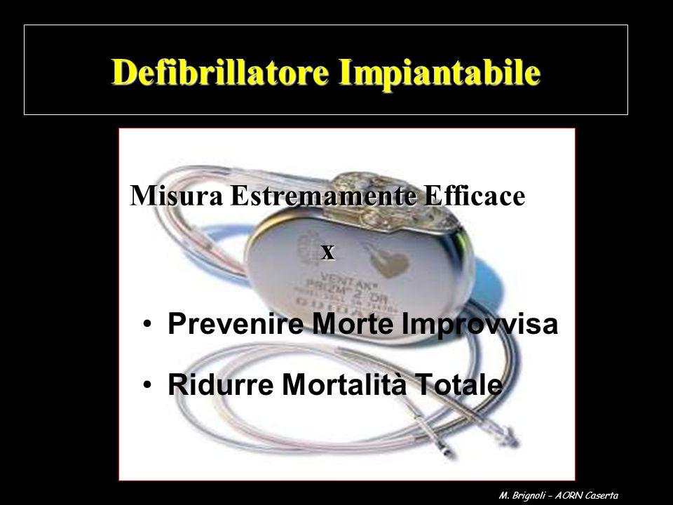 Defibrillatore Impiantabile Misura Estremamente Efficace
