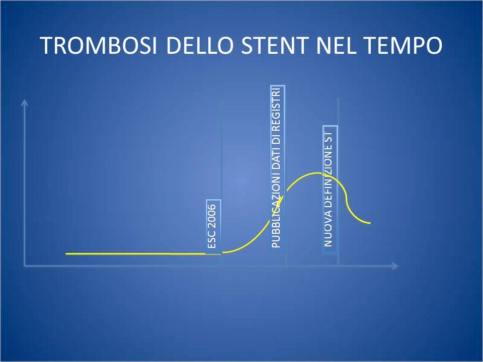TROMBOSI DELLO STENT NEL TEMPO
