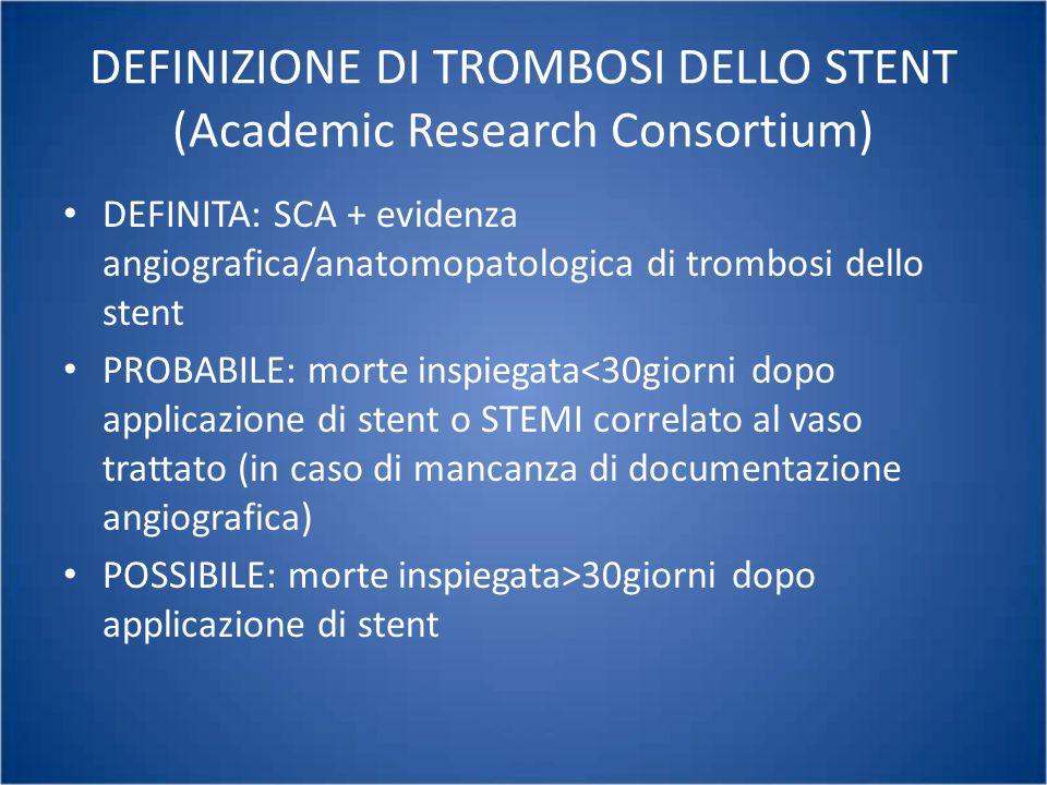DEFINIZIONE DI TROMBOSI DELLO STENT (Academic Research Consortium)