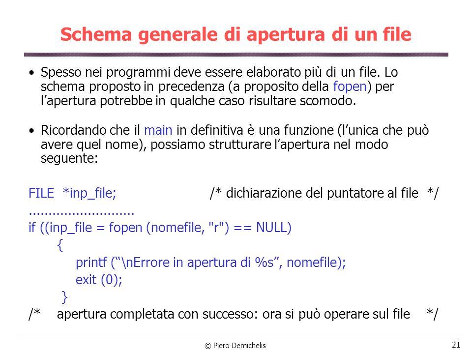 Schema generale di apertura di un file
