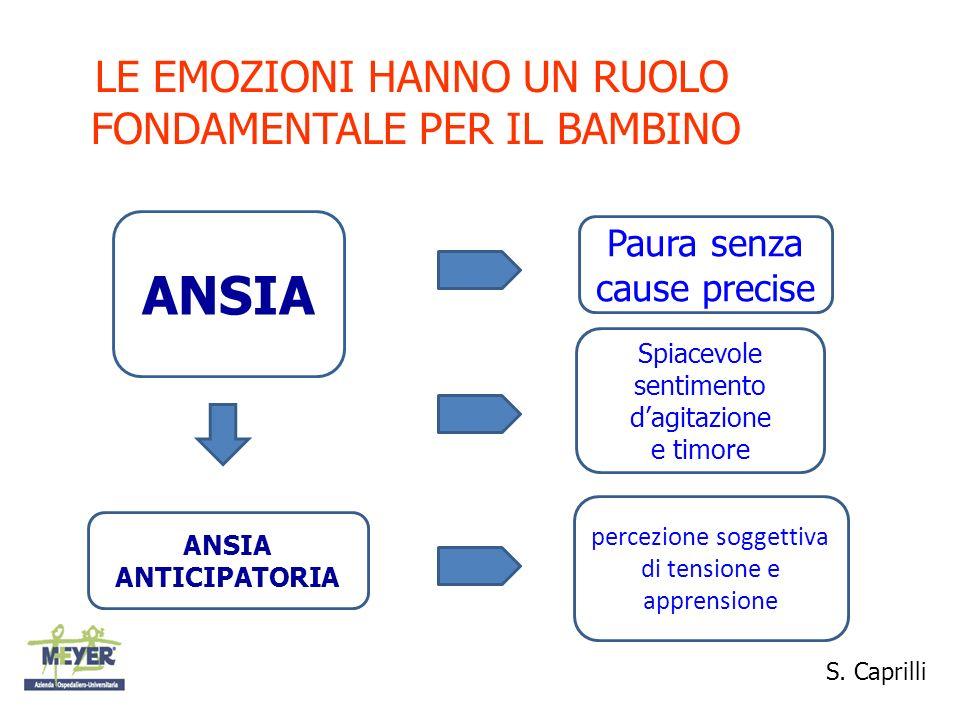 ANSIA LE EMOZIONI HANNO UN RUOLO FONDAMENTALE PER IL BAMBINO