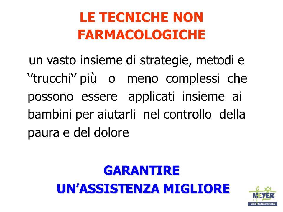 LE TECNICHE NON FARMACOLOGICHE
