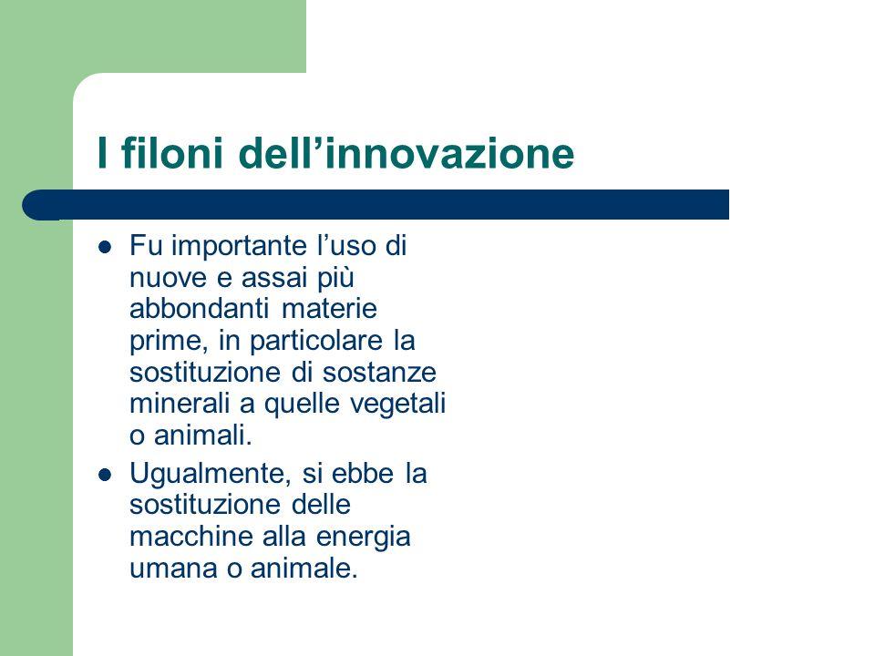 I filoni dell'innovazione