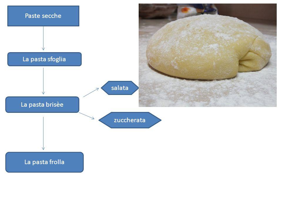 Paste secche La pasta sfoglia salata La pasta brisèe zuccherata La pasta frolla