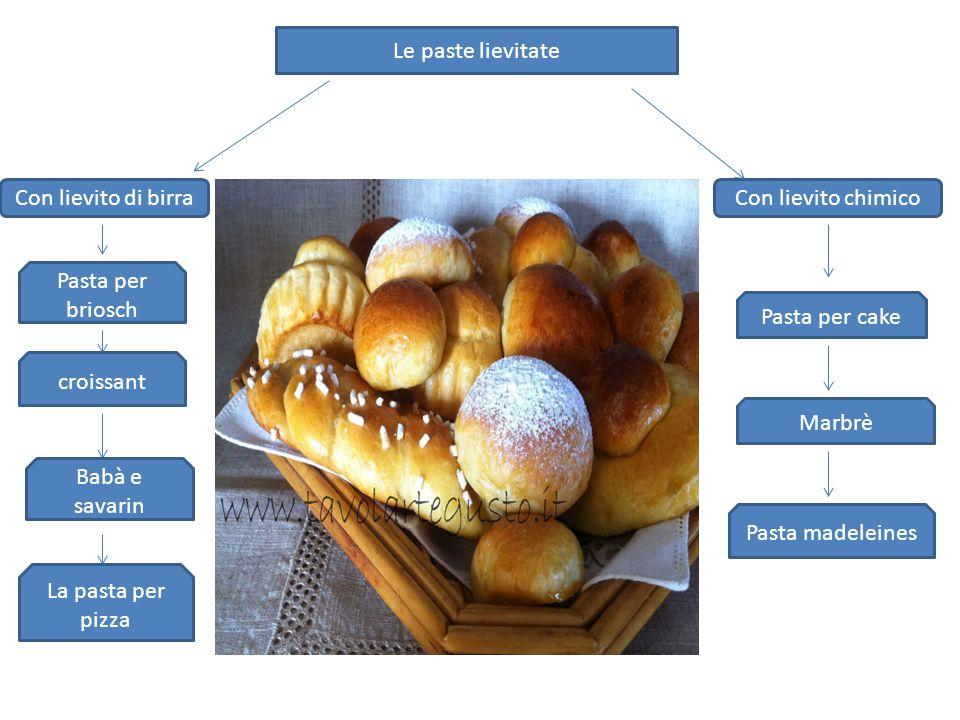 Le paste lievitate Con lievito di birra. Con lievito chimico. Pasta per briosch. Pasta per cake.