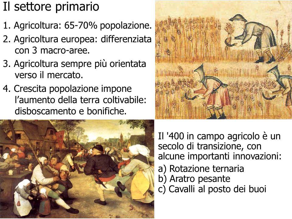 Il settore primario 1. Agricoltura: 65-70% popolazione.