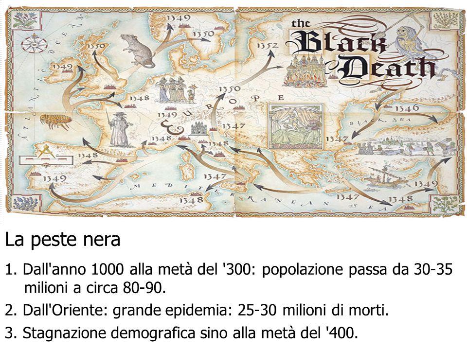 La peste nera 1. Dall anno 1000 alla metà del 300: popolazione passa da 30-35. milioni a circa 80-90.