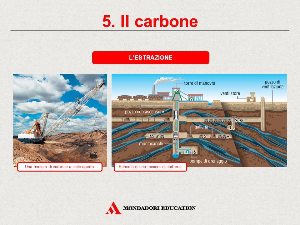 5. Il carbone L'ESTRAZIONE * * Una miniera di carbone a cielo aperto