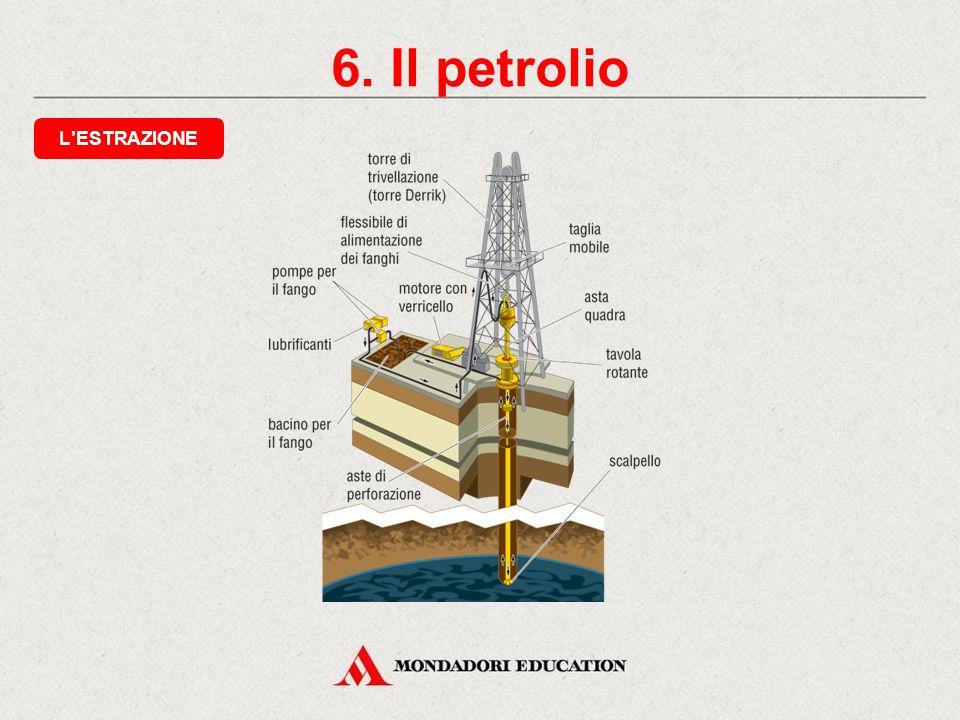 6. Il petrolio L'ESTRAZIONE * *