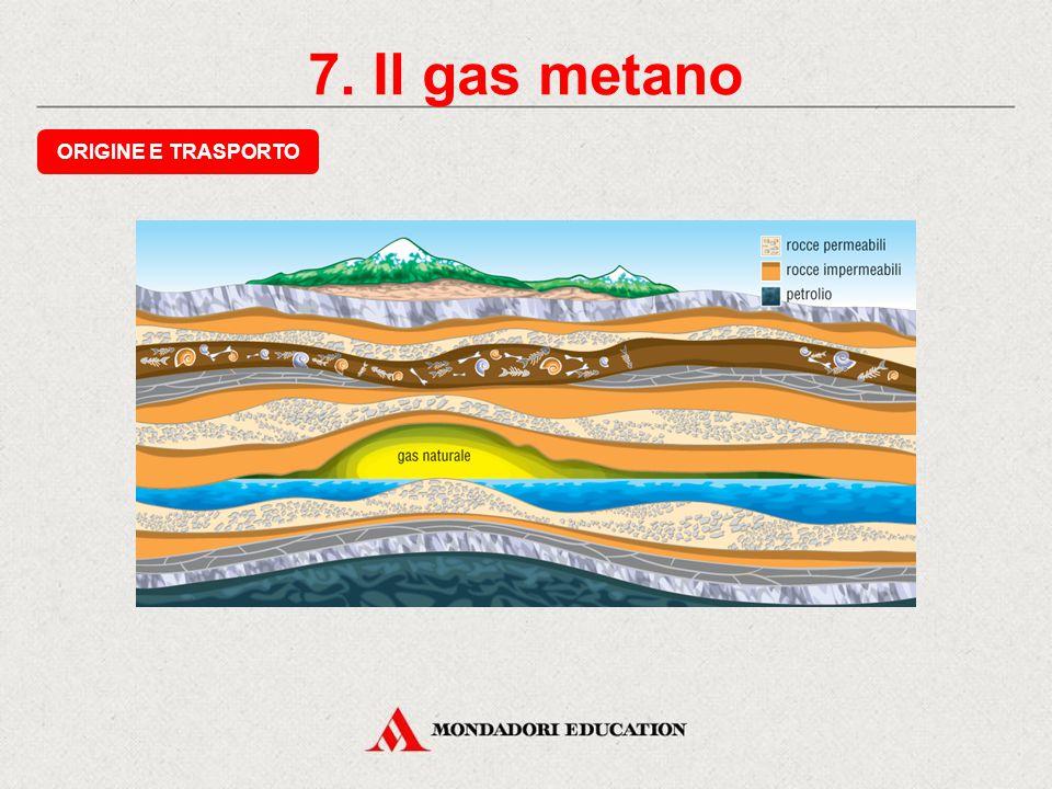 7. Il gas metano ORIGINE E TRASPORTO * *