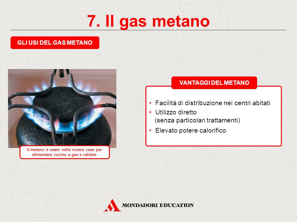 Energia ppt video online scaricare - Cucine a gas metano ...