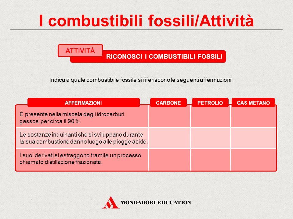 I combustibili fossili/Attività