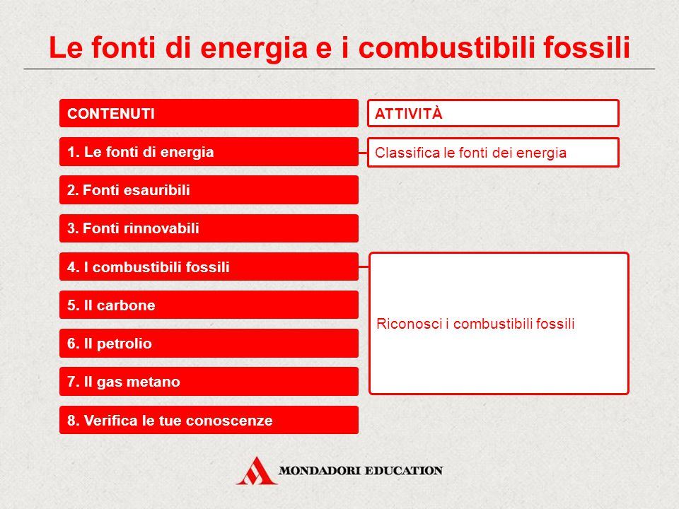 Le fonti di energia e i combustibili fossili