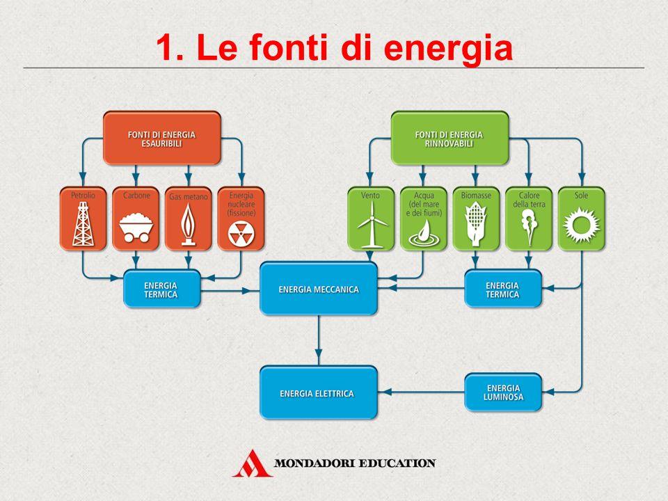 1. Le fonti di energia * *