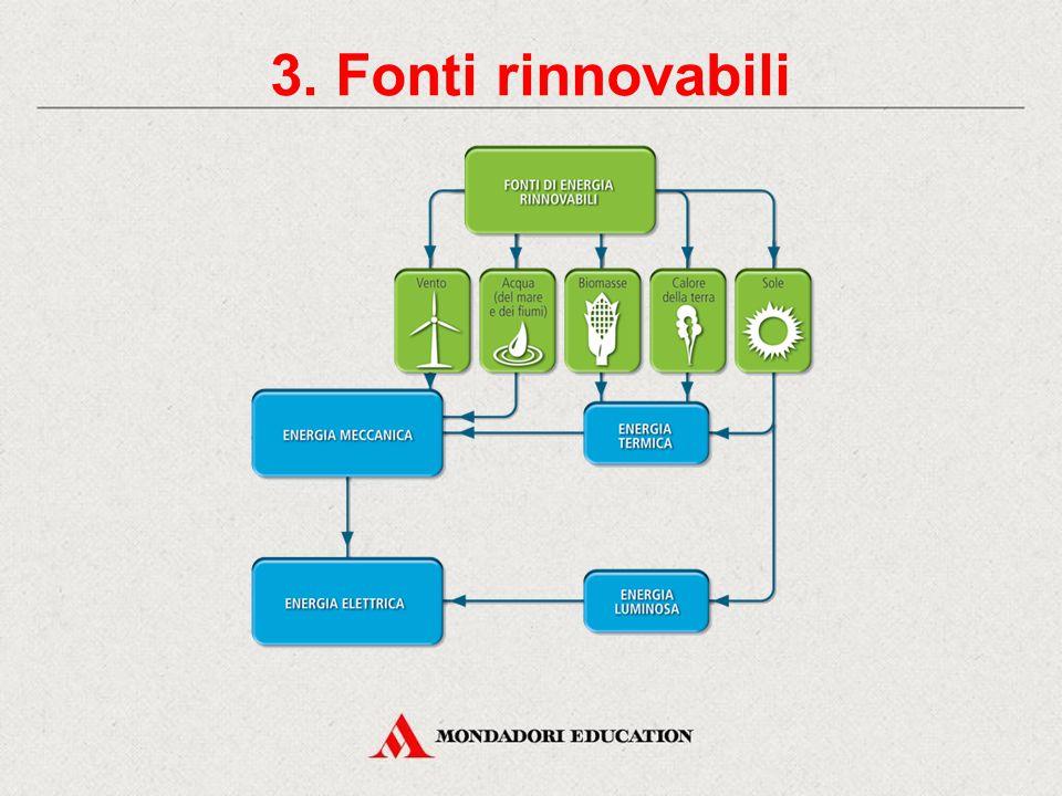 3. Fonti rinnovabili * *