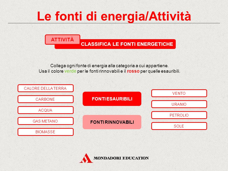 Le fonti di energia/Attività