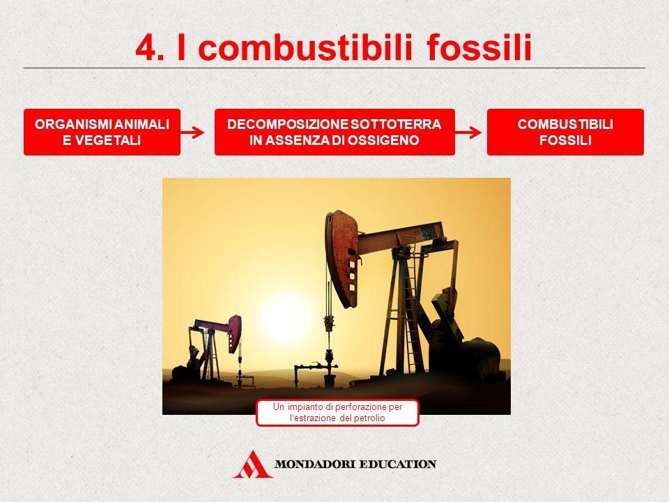 4. I combustibili fossili