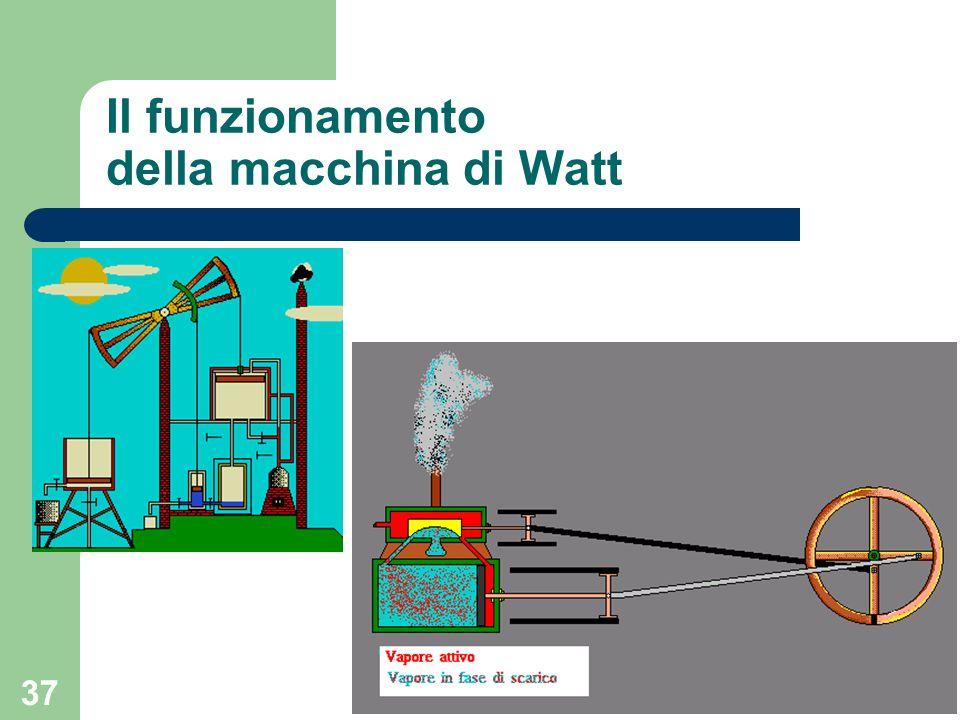 Il funzionamento della macchina di Watt