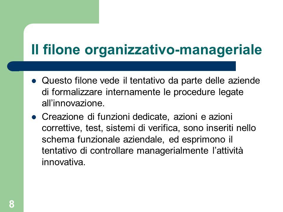 Il filone organizzativo-manageriale
