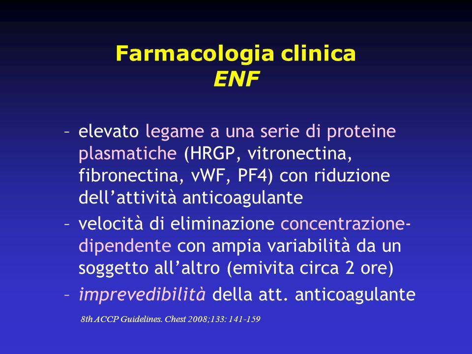 Farmacologia clinica ENF